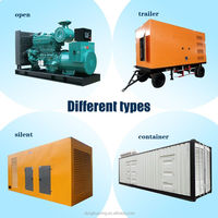 Italy power generator set,power generator for sale in Italy