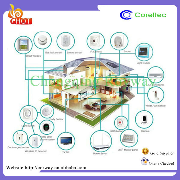 Cheap House for Sale High-Tech Smart Home Automation System