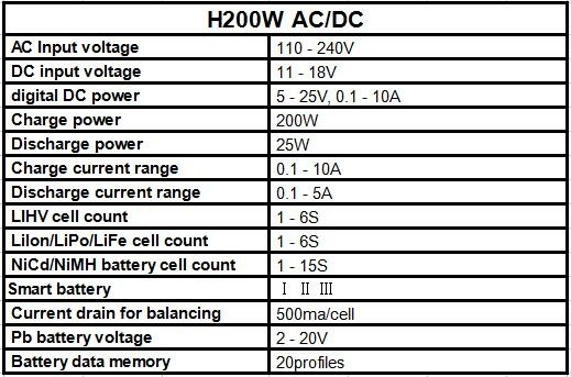 The Newest Christmas product AC/DC lipo balance charger H200 intelligent vertical charger for Lipo/LiFe/NiMH