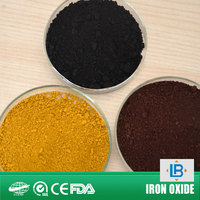 LGB food grade synthetic iron oxide pigment supplier in china