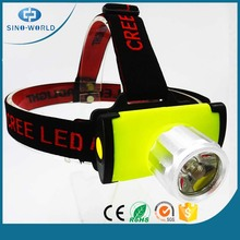 Plastic battery operated high power LED Headlamp light led head lamp hunting headlight