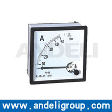 Analog Panel Ampere Meters