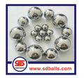 strong magnetic balls