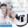 Home Security Protection Usage Wifi Gsm