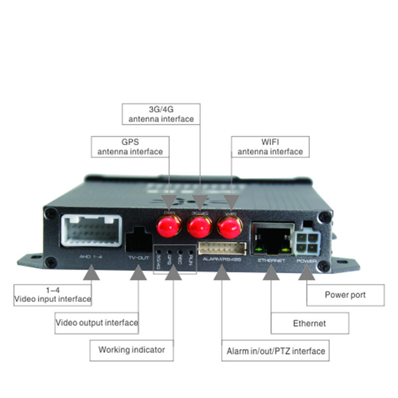 4channal 3g car dvr with gps tracker h.264 serial number dvr made by professional DVR vendor DTY | <strong>X10</strong>
