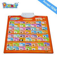 HX0257-1 English learning chart ,kids educational wall charts