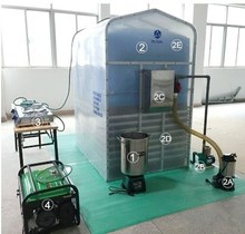 Puxin 3.4m3 Family Assembly Portable Biogas Plant Digester