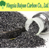 F.C 92% electrically Calcined Anthracite with low ash
