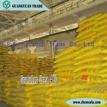 urea 46 producers offer you competitive price/cas No.57-13-6