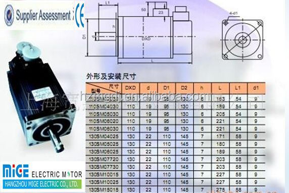 CNC servo motor of 110Series and 130Series