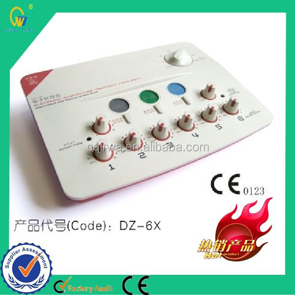 Portable Innovative Medical Equipment Sexual Disorders Muscle Electronic Stimulator