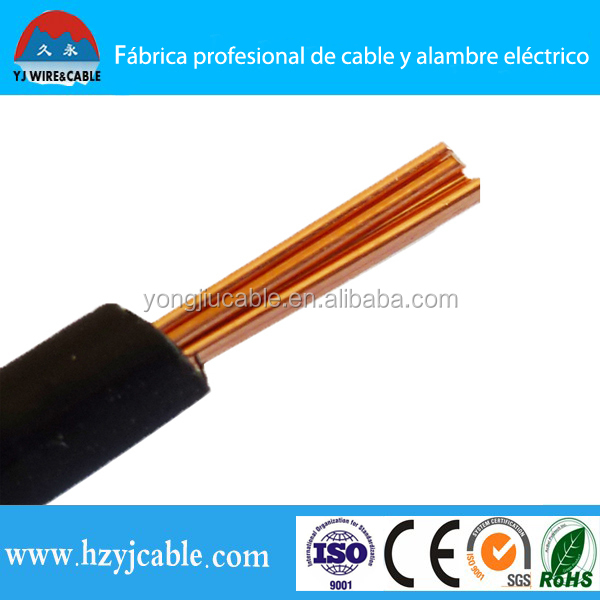 home electrical wiring basics single core stranded copper PVC sheath cable from ningbo/shanghai port