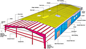 Steel frame Cow Farm Building|FarmKeys Ventilation