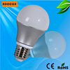 3 Years Warranty High Quality CE