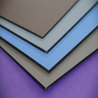 supplier aluminum price per kg, grey aluminum composite panel, aluminum composite facade materials