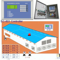 Poultry Environment Controller For Poultry Farm