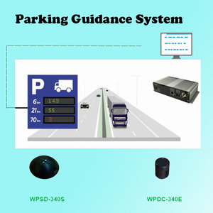 Smart Parking Guidance System for Truck Space Occupancy information