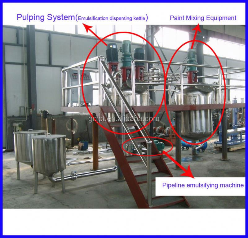 Alibaba best China supplier emulsion paint making making equipment for sale