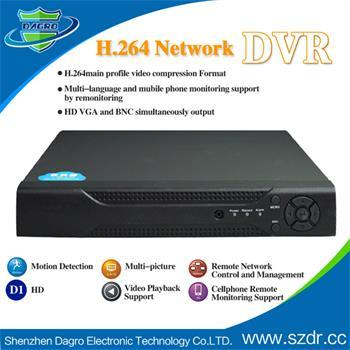 h 264 network dvr user manuals espanol food is medicine volume three rh crystalclear tk cpcam 4ch h.264 dvr manual en español cpcam 4ch h.264 dvr manual en español