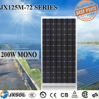 High quality best price solar panel 200w mono solar pv modules factory direct to Australia,Russia,Pakistan,Mexico,Nigeria