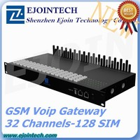 sms gateway server and gsm remote switch for android voip gsm gateway