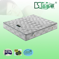 far infrared negative ion mattress for bunk bed,foldable bed