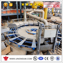 High Recovery Brass Scrap Continuous Recycleing Line