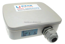 lte tdd 4g waterproof industrial router or cpe embeded 3g wcdma