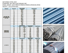 myanmar market HRB 400 ,Diameter 6-20mm rebar TMT bar D formed steel bar