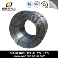 Lowest factory price for Pure Ca Cored Wire / factory price for Pure Calcium Cored Wire