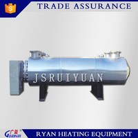 Circulating elegant shape Ducted air heater