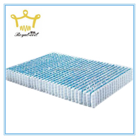 Mattress Inner Material Independent Pocket Spring Coil Unit Of Different Size
