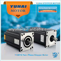 hot sale 35N.m high torque high power stepper motor