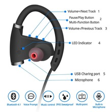 Sweatproof RN8 Bluetooth 4.1 In-ear Noise Cancelling Wireless Stereo Headphone Bluetooth Phone Handset