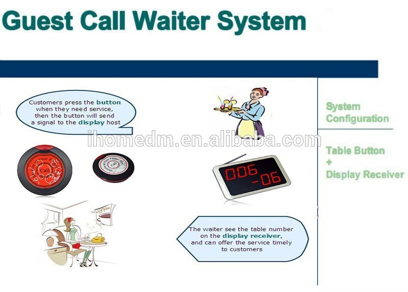 High quality china wireless ordering call system of Ihomepager