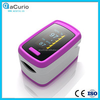 New Digital Pulse Counter for Homecare