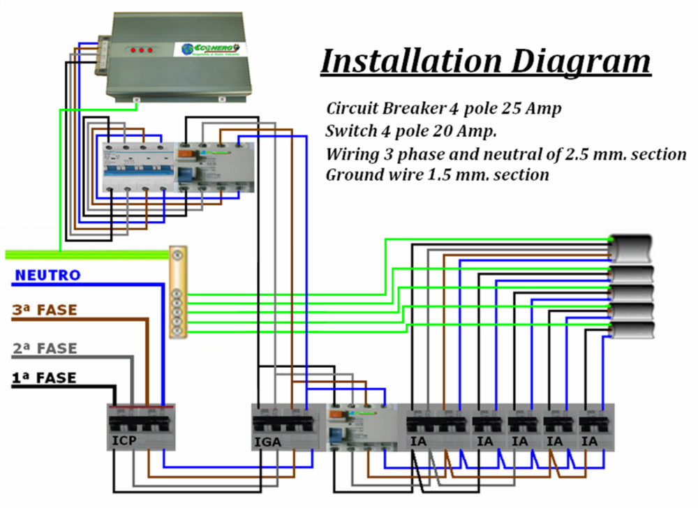 distribution board wiring detail diagram circuit breaker