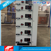 Draw-out Switchboard GCD Low Voltage Switchgear