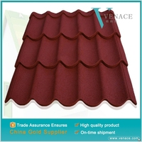 Building materials for houses colorful roofing panels