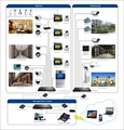 Touch screen ip video door phone apartment door intercom