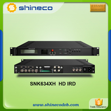 Digital HD Satellite Receiver Descrambler to Analog Converter Supports Dual stereo audio output