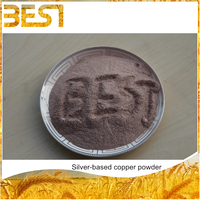 Best05SC hot new products for 2015 copper powder isotope cu 63 cu 65 sliver coated copper powder