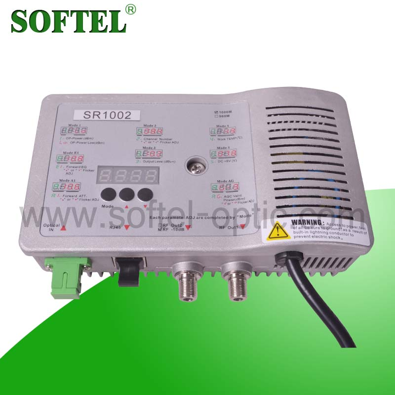 [Softel] Catv Ftth Optical Receiver With Agc