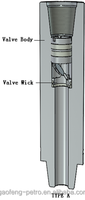 float valve Type for preventing blowout