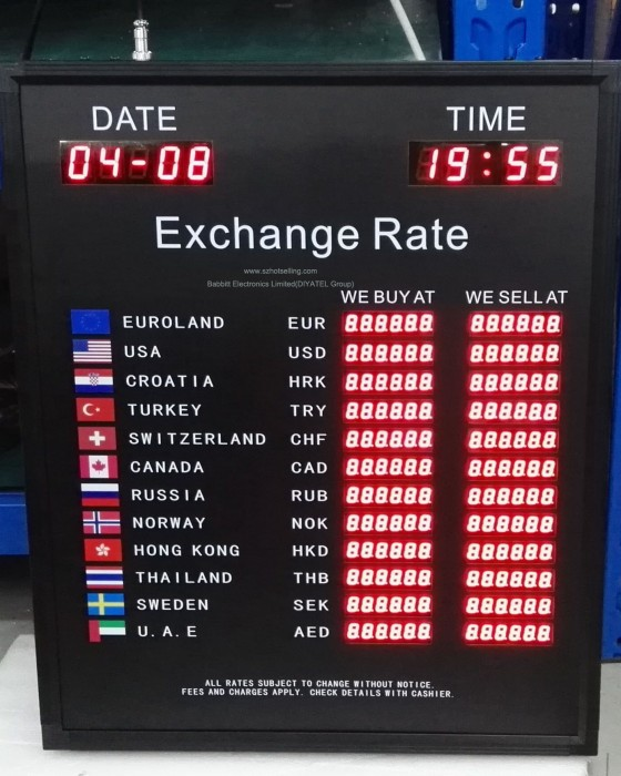 online exchange rate calculator /0.8inch led digital currency exchange rate board \ currency exchange rate display board
