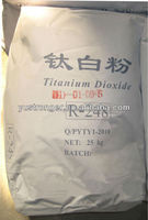 More qualified Coating Grade Anatase to Rutile titanium dioxide powder into 25kg bag package