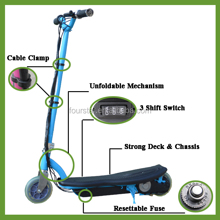 Fast Charger Electric Scooter SX-E1013-W