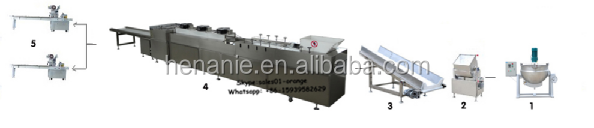 Cereal bar making machine/ Snack candy bar forming machine