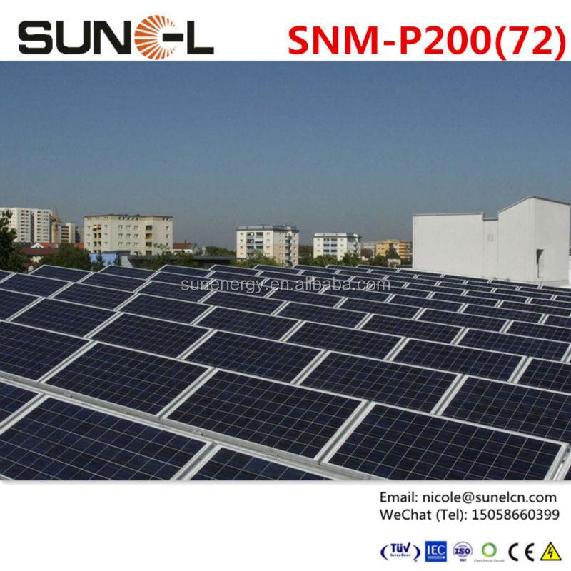 400 Watt Solar Panel Import From China Buy 400 Watt
