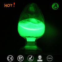 Phosphorescent Pigments Powder Phosphoric Pigments Glow